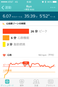 Fitbit Charge HR エクササイズモード 心拍数
