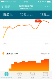 Fitbit Charge HR 心拍数と消費カロリー