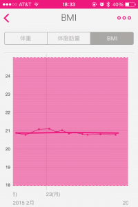 Withings BMI