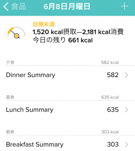 Fitbit Charge HR 2015-06-08 カロリー収支