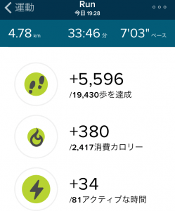 Fitbit Charge HR ジョギング 消費カロリー