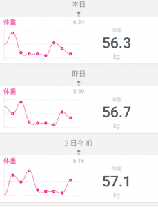 Withings 体重の推移