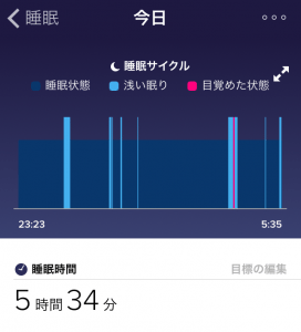 Fitbit Charge HR 睡眠管理詳細