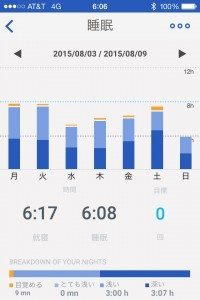 Withings Activité Pop 週別 睡眠時間