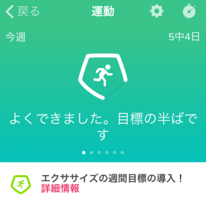 Fitbit Charge HR Surge 目標達成度