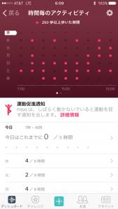 Fitbit Charge 2 運動促進通知 ダッシュボード