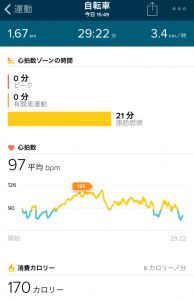 Withings Steel HR vs Fitbit Charge 2 サイクリング比較