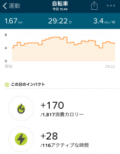 Withings Steel HR vs Fitbit Charge 2 サイクリング比較詳細