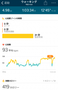 Withings Steel HR vs Fitbit Charge 2 ウォーキング比較