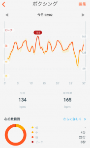 Withings Steel HR 継続心拍数モード キックボクシング詳細