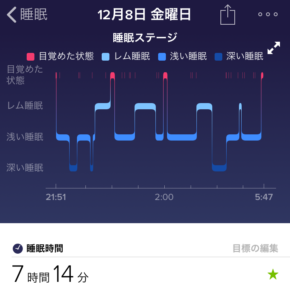 Misfit Command Fitbit Charge 2 睡眠管理